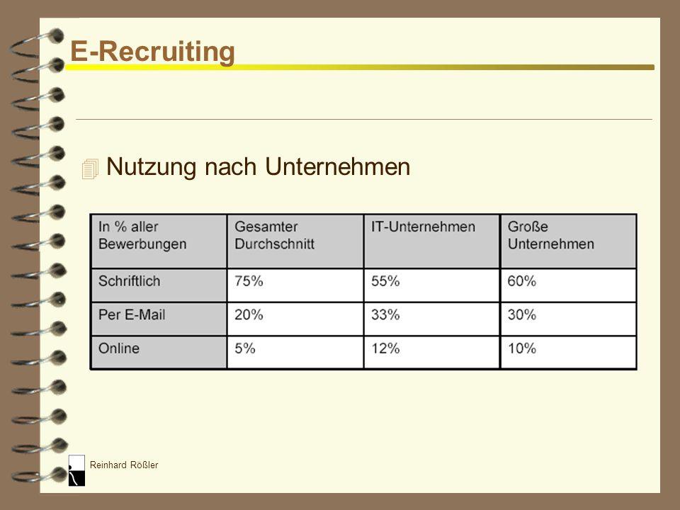 E-Recruiting Nutzung nach Unternehmen