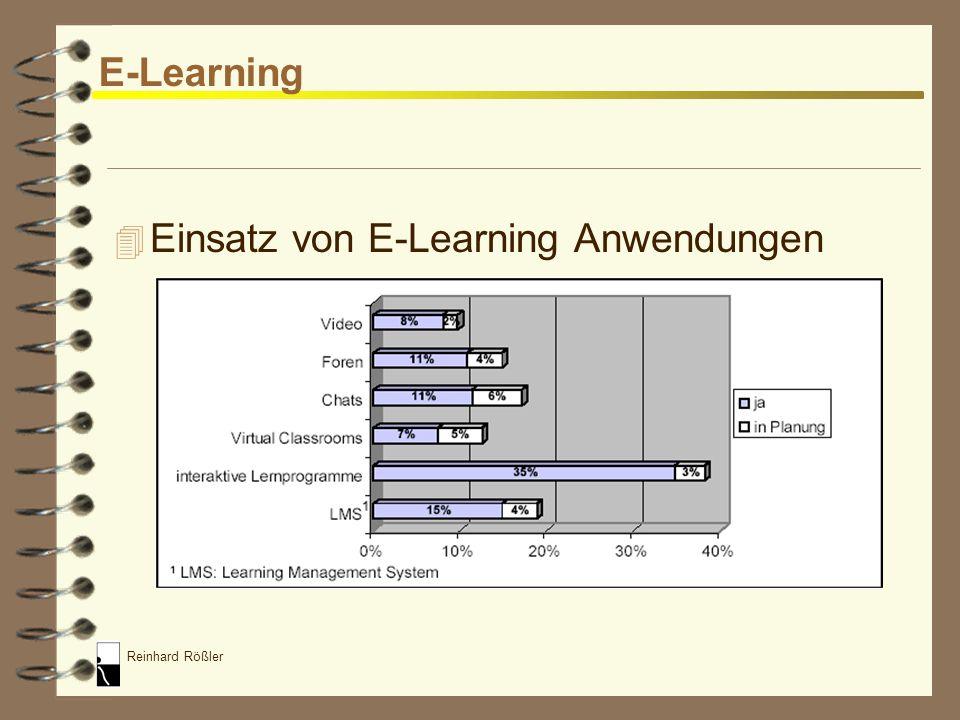 E-Learning Einsatz von E-Learning Anwendungen