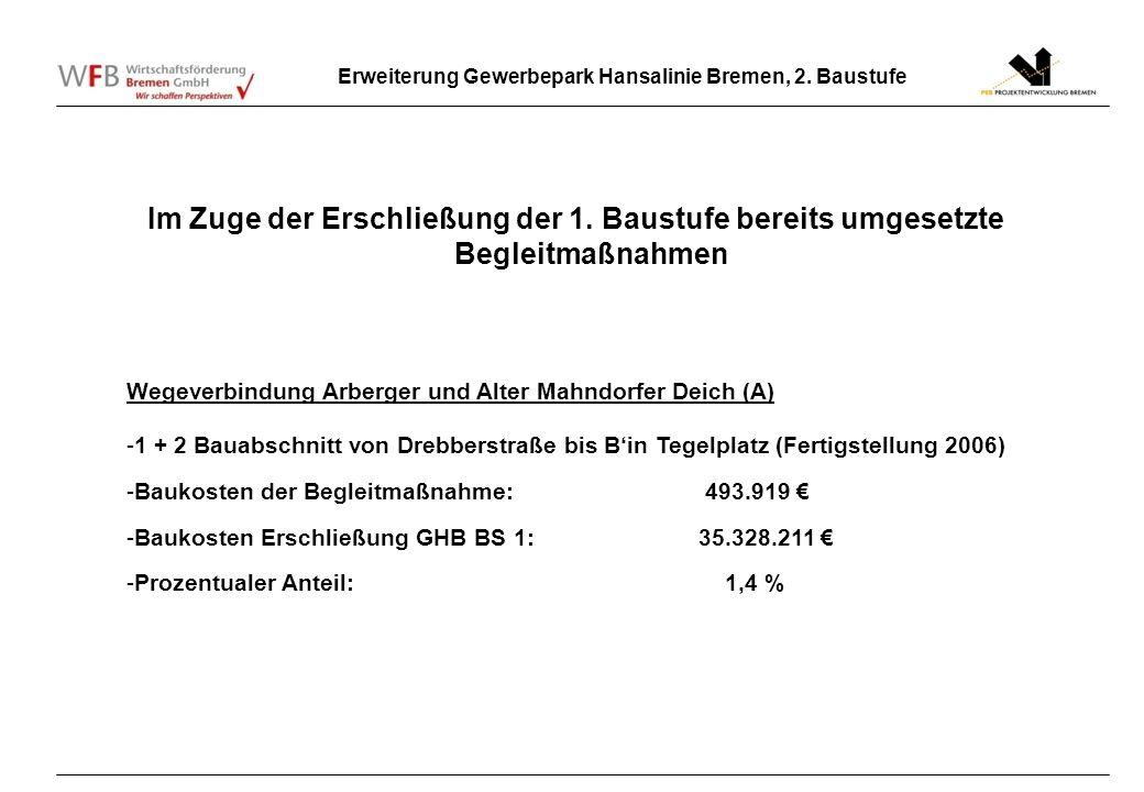 Im Zuge der Erschließung der 1. Baustufe bereits umgesetzte Begleitmaßnahmen. Wegeverbindung Arberger und Alter Mahndorfer Deich (A)