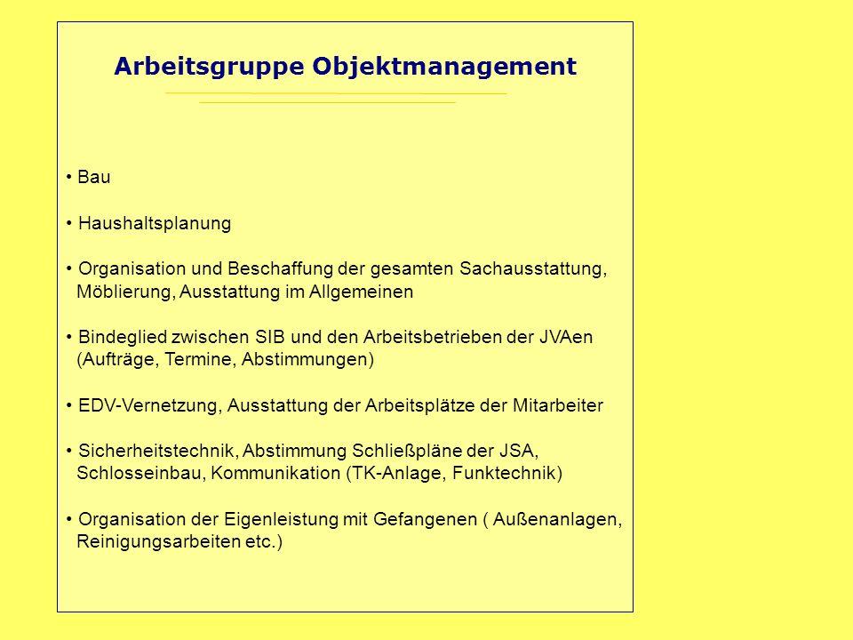 Arbeitsgruppe Objektmanagement