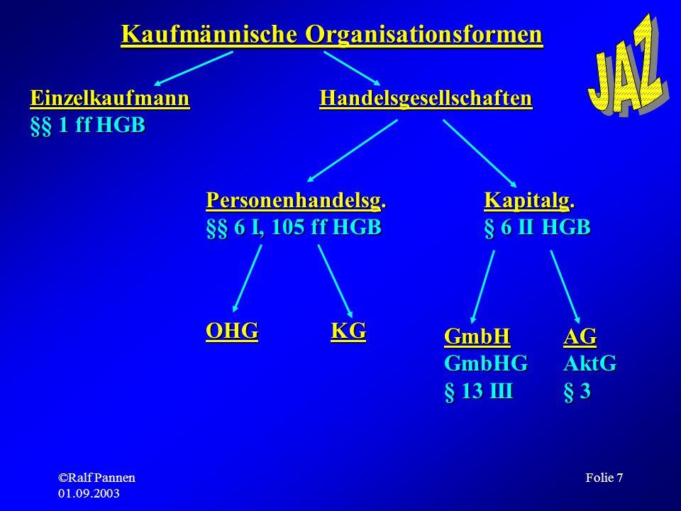 Kaufmännische Organisationsformen