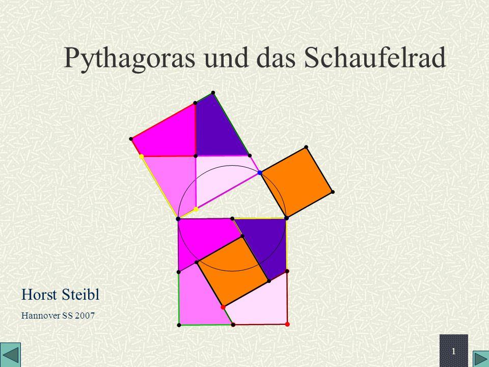Pythagoras und das Schaufelrad