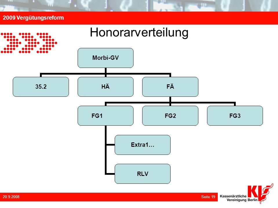 Honorarverteilung
