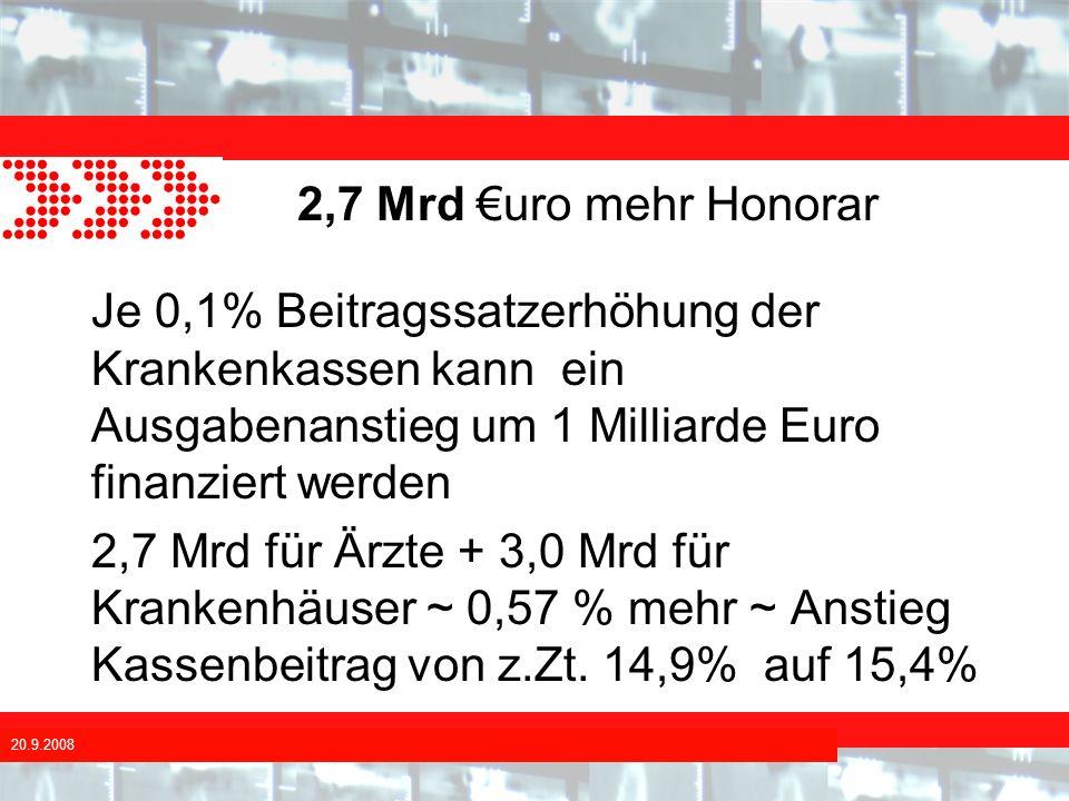 2,7 Mrd €uro mehr Honorar Je 0,1% Beitragssatzerhöhung der Krankenkassen kann ein Ausgabenanstieg um 1 Milliarde Euro finanziert werden.