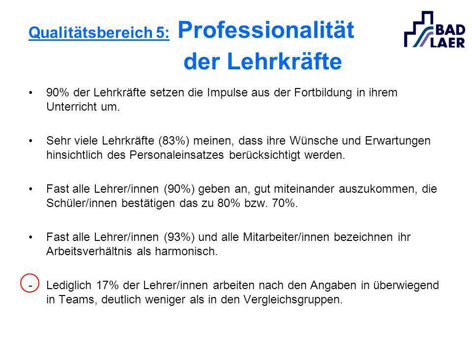 Qualitätsbereich 5: Professionalität der Lehrkräfte