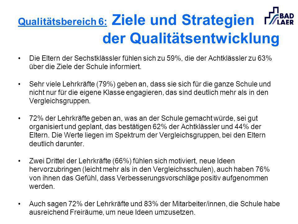 Qualitätsbereich 6: Ziele und Strategien der Qualitätsentwicklung