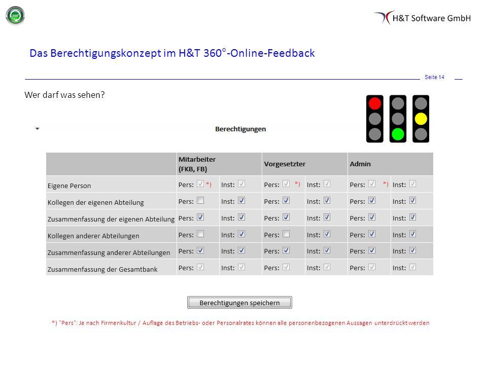 Das Berechtigungskonzept im H&T 360°-Online-Feedback