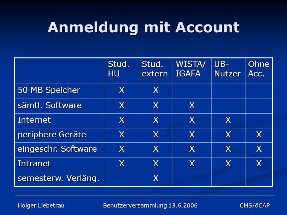 Anmeldung mit Account Stud. HU Stud. extern WISTA/ IGAFA UB-Nutzer