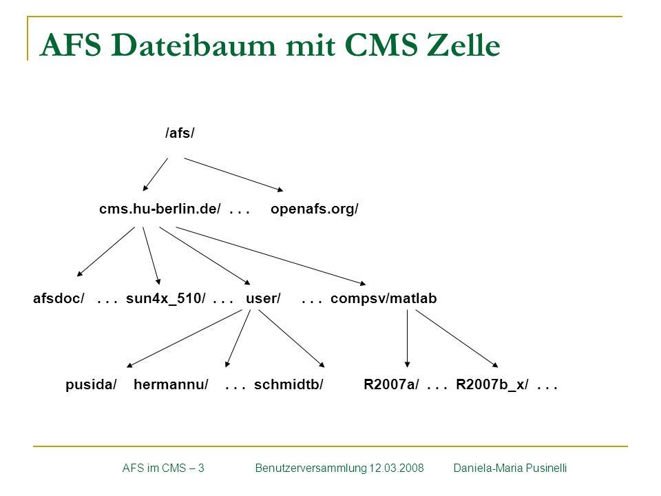 AFS Dateibaum mit CMS Zelle