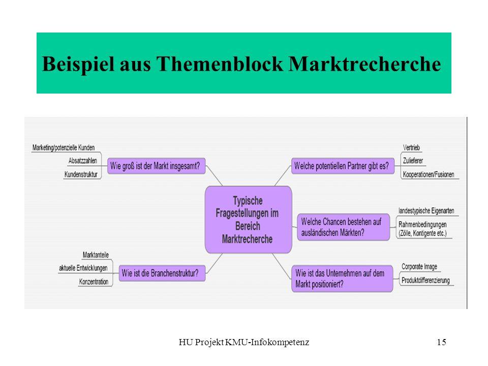 Beispiel aus Themenblock Marktrecherche
