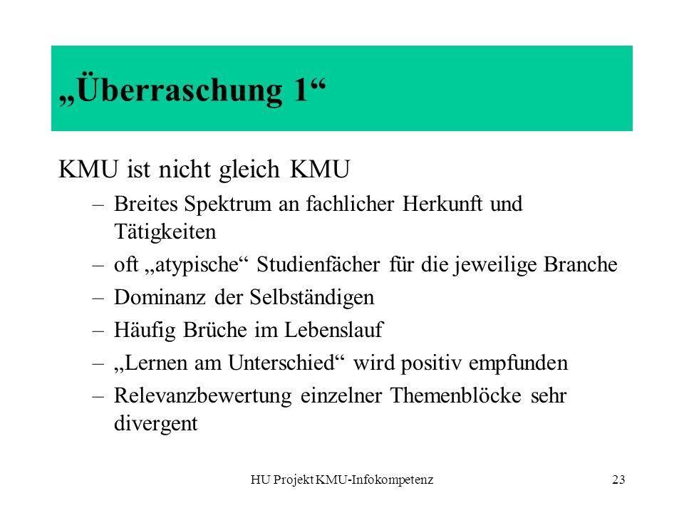 HU Projekt KMU-Infokompetenz