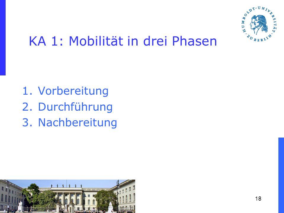KA 1: Mobilität in drei Phasen