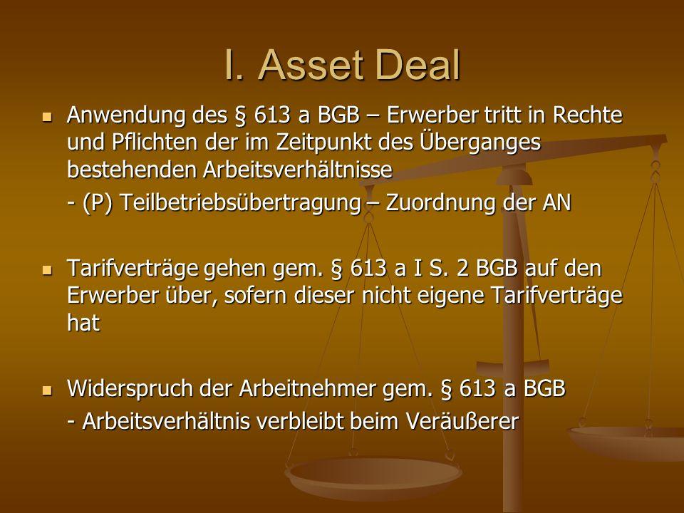 I. Asset Deal Anwendung des § 613 a BGB – Erwerber tritt in Rechte und Pflichten der im Zeitpunkt des Überganges bestehenden Arbeitsverhältnisse.