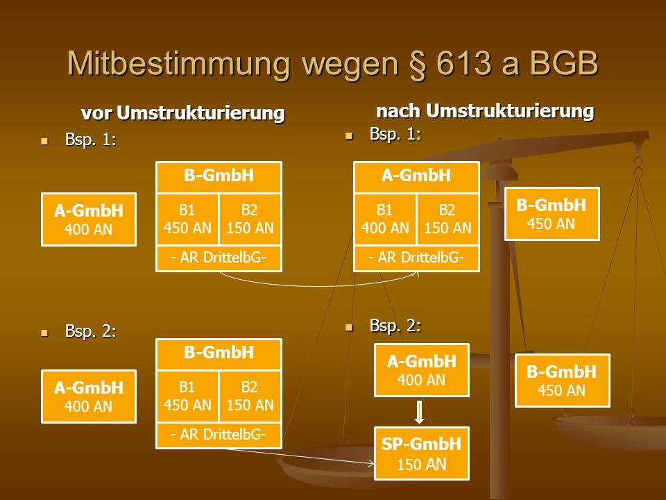 Mitbestimmung wegen § 613 a BGB