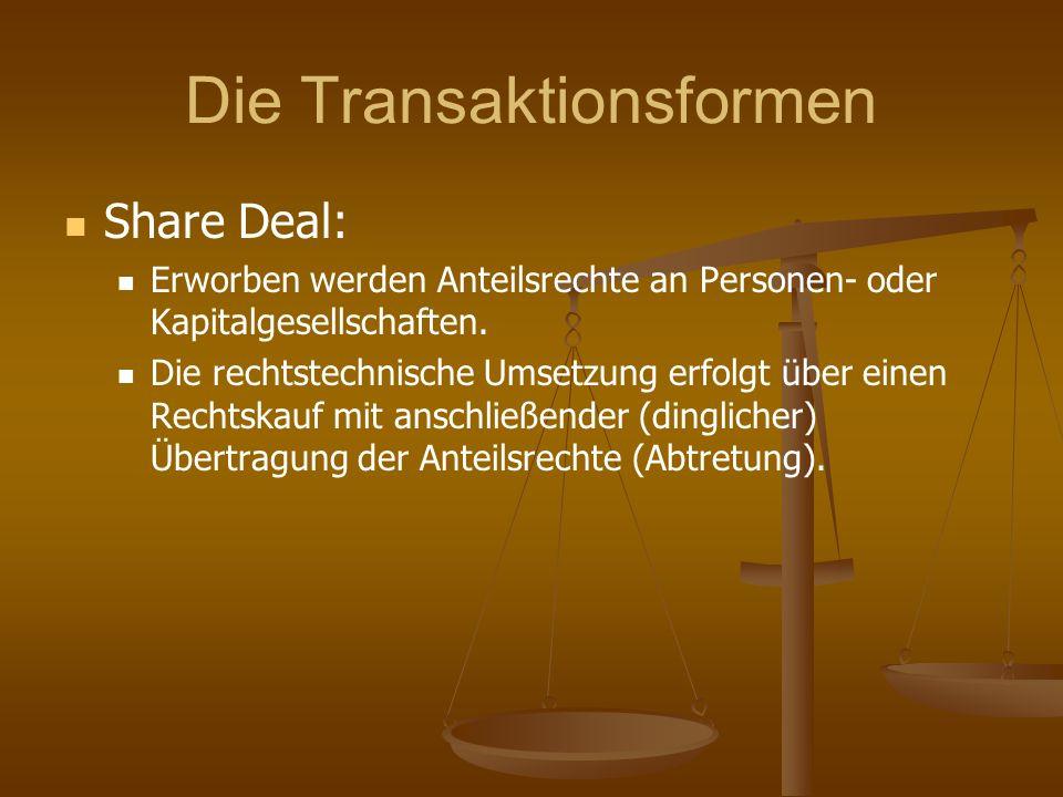 Die Transaktionsformen