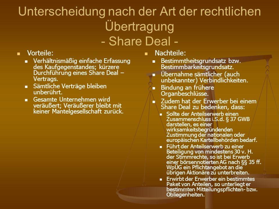 Unterscheidung nach der Art der rechtlichen Übertragung - Share Deal -