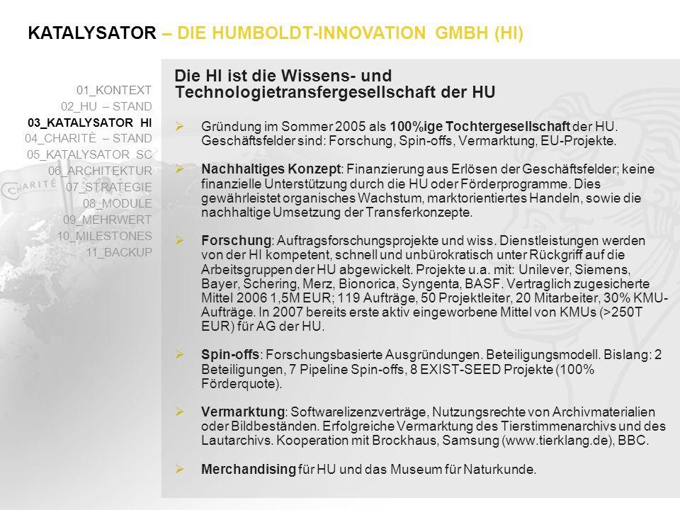 Die HI ist die Wissens- und Technologietransfergesellschaft der HU