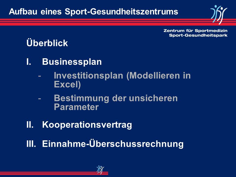 Investitionsplan (Modellieren in Excel)