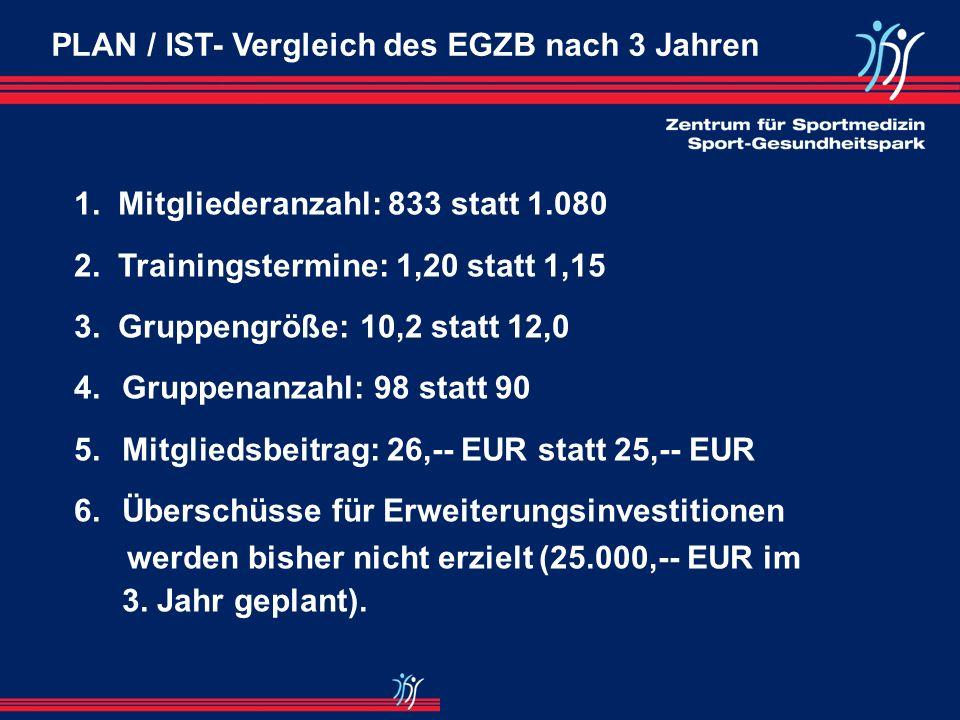 PLAN / IST- Vergleich des EGZB nach 3 Jahren