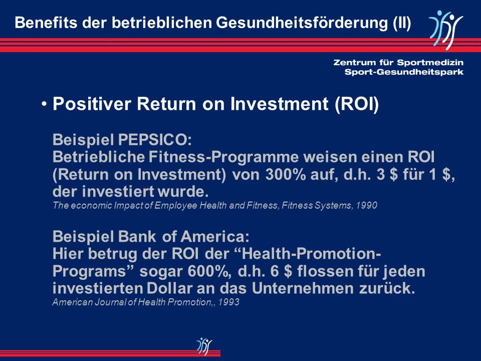 Positiver Return on Investment (ROI)