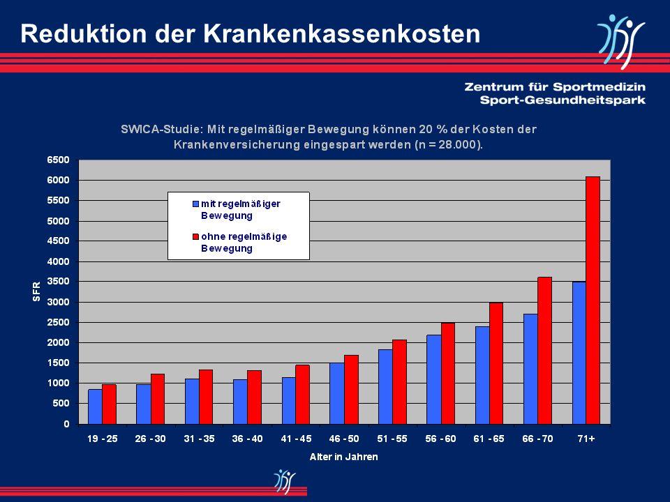 Reduktion der Krankenkassenkosten