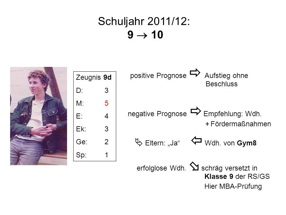 """Schuljahr 2011/12: 9  10  Eltern: """"Ja  Wdh. von Gym8"""