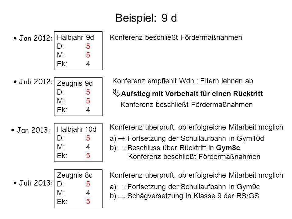 Beispiel: 9 d Aufstieg mit Vorbehalt für einen Rücktritt  Jan 2012: