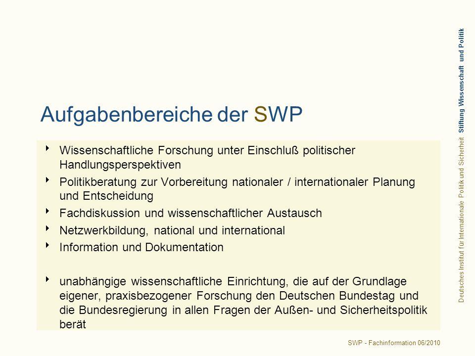 Aufgabenbereiche der SWP
