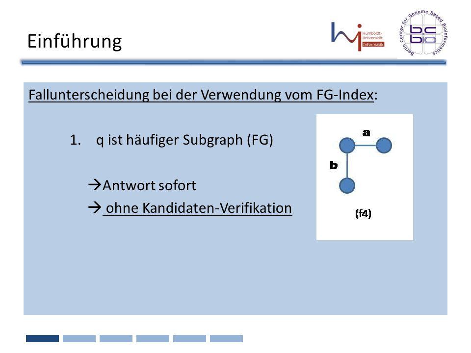 Einführung Fallunterscheidung bei der Verwendung vom FG-Index: