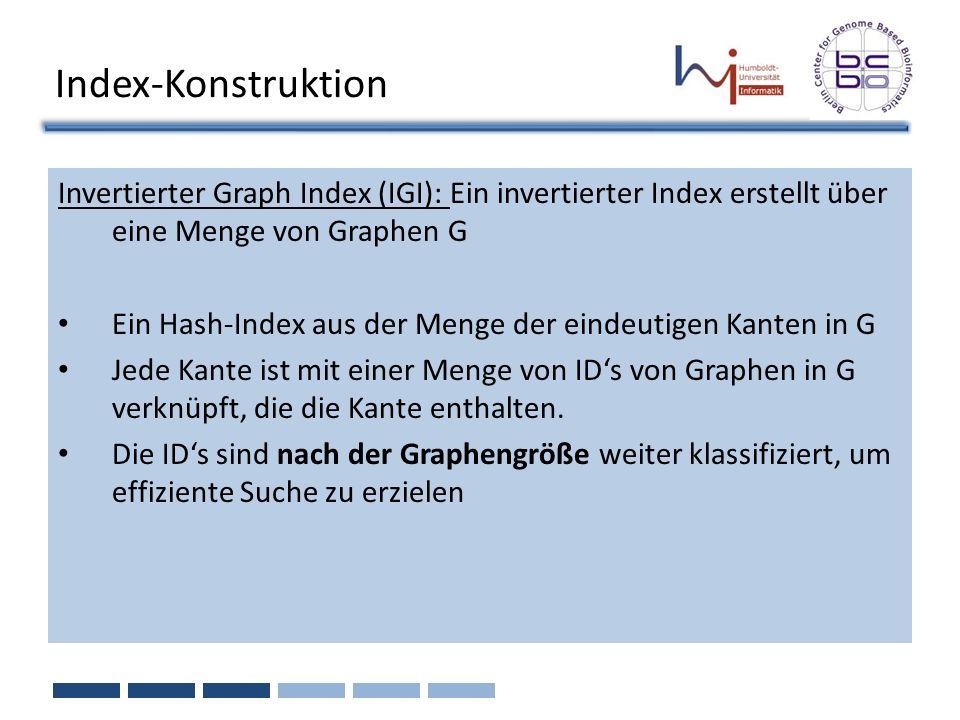 Index-Konstruktion Invertierter Graph Index (IGI): Ein invertierter Index erstellt über eine Menge von Graphen G.