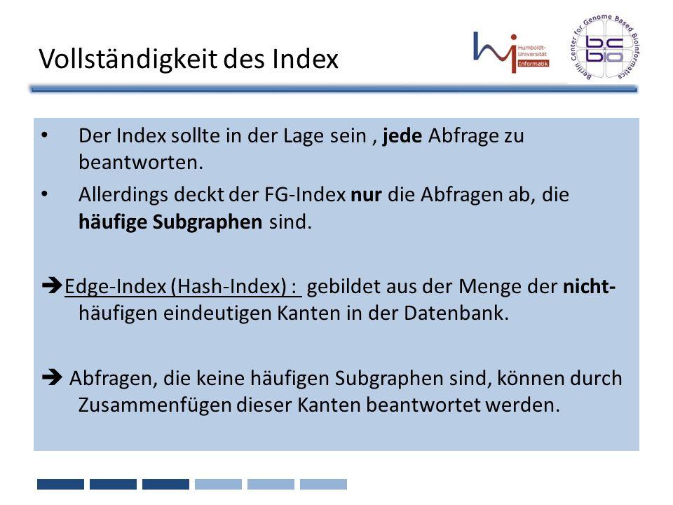 Vollständigkeit des Index