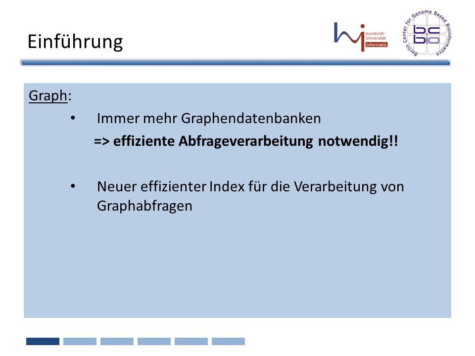 Einführung Graph: Immer mehr Graphendatenbanken