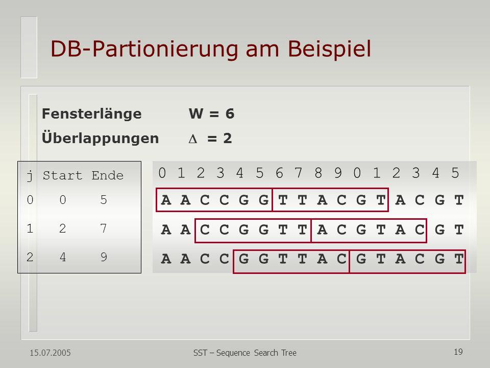 DB-Partionierung am Beispiel