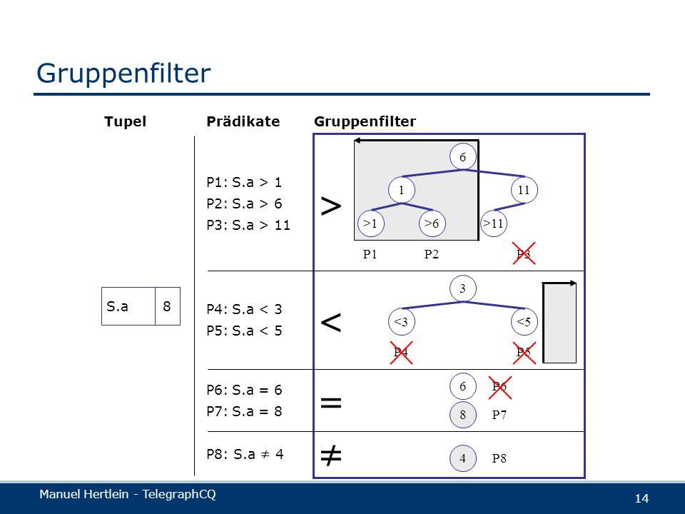 > < = ≠ Gruppenfilter Tupel Prädikate Gruppenfilter 6
