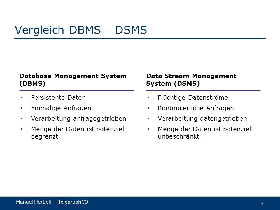 Vergleich DBMS  DSMS Database Management System (DBMS)