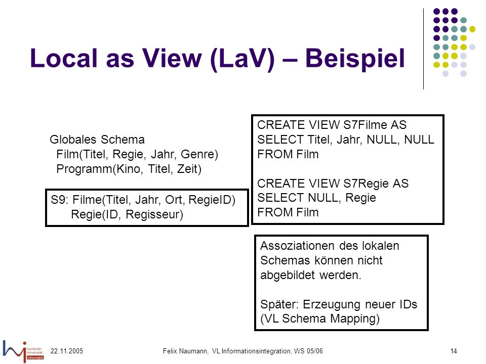 Local as View (LaV) – Beispiel