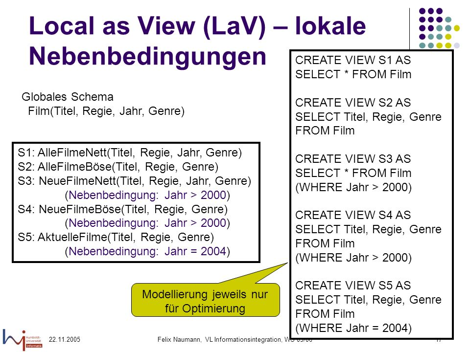 Local as View (LaV) – lokale Nebenbedingungen