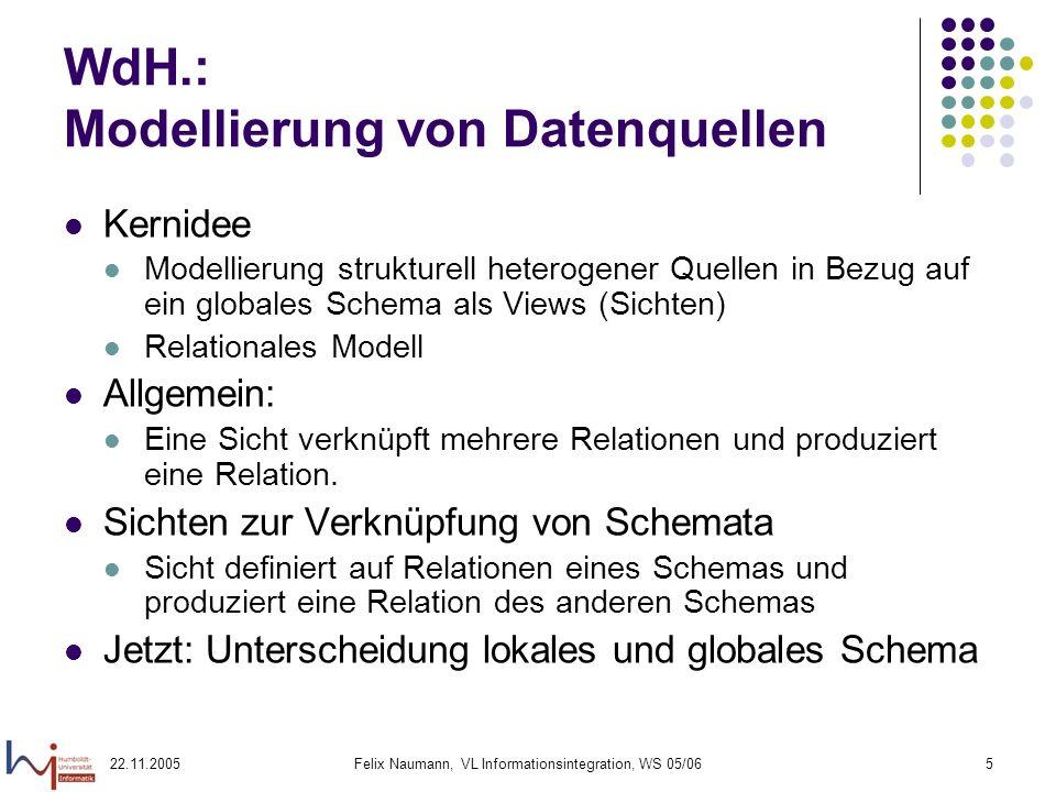 WdH.: Modellierung von Datenquellen