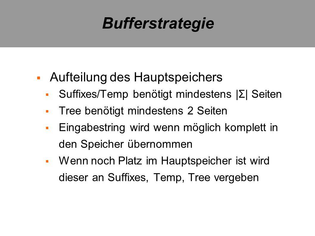 Bufferstrategie Aufteilung des Hauptspeichers