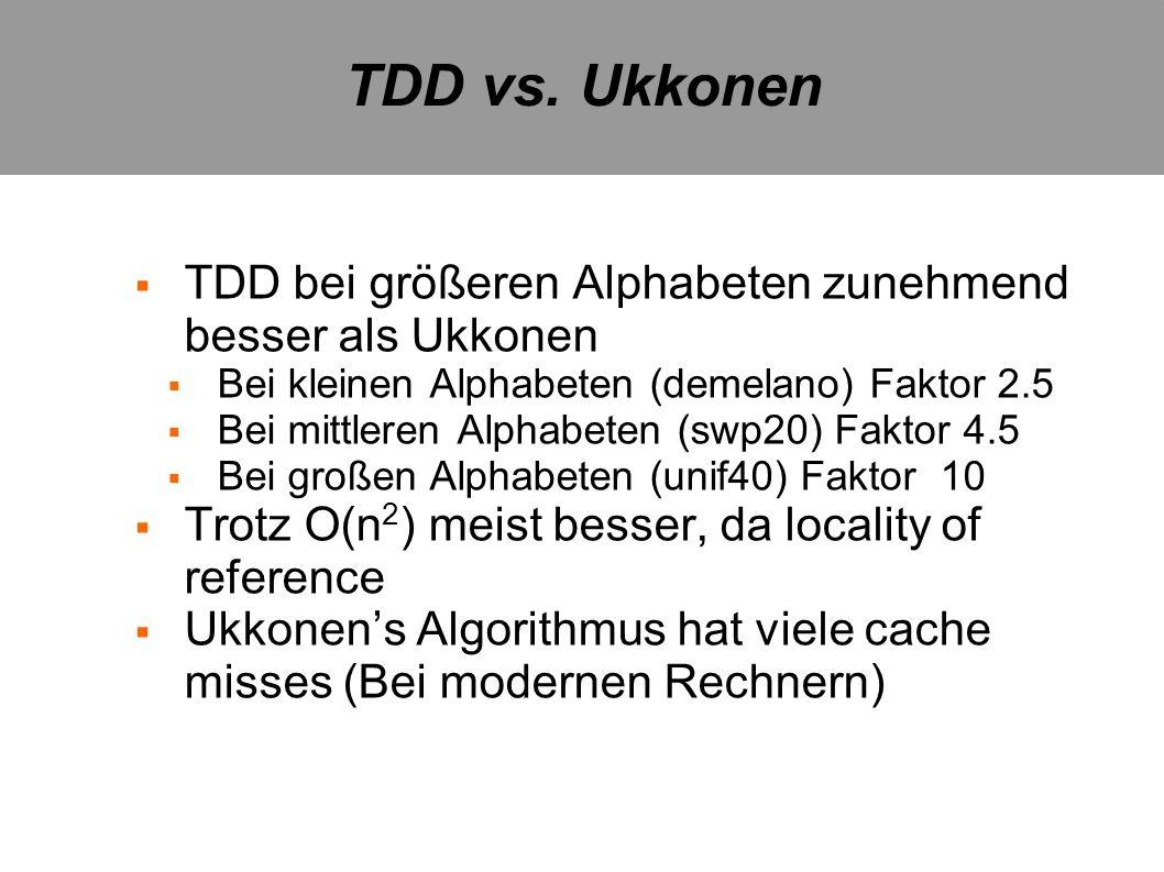 TDD vs. Ukkonen TDD bei größeren Alphabeten zunehmend besser als Ukkonen. Bei kleinen Alphabeten (demelano) Faktor 2.5.