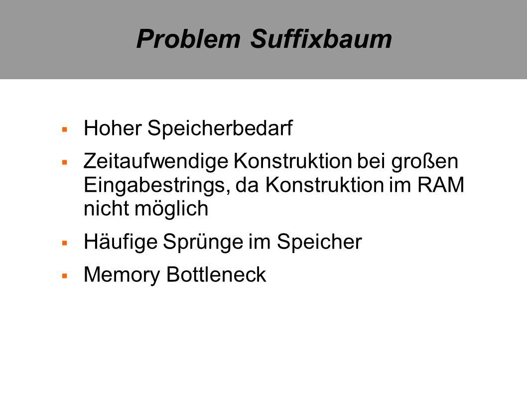 Problem Suffixbaum Hoher Speicherbedarf