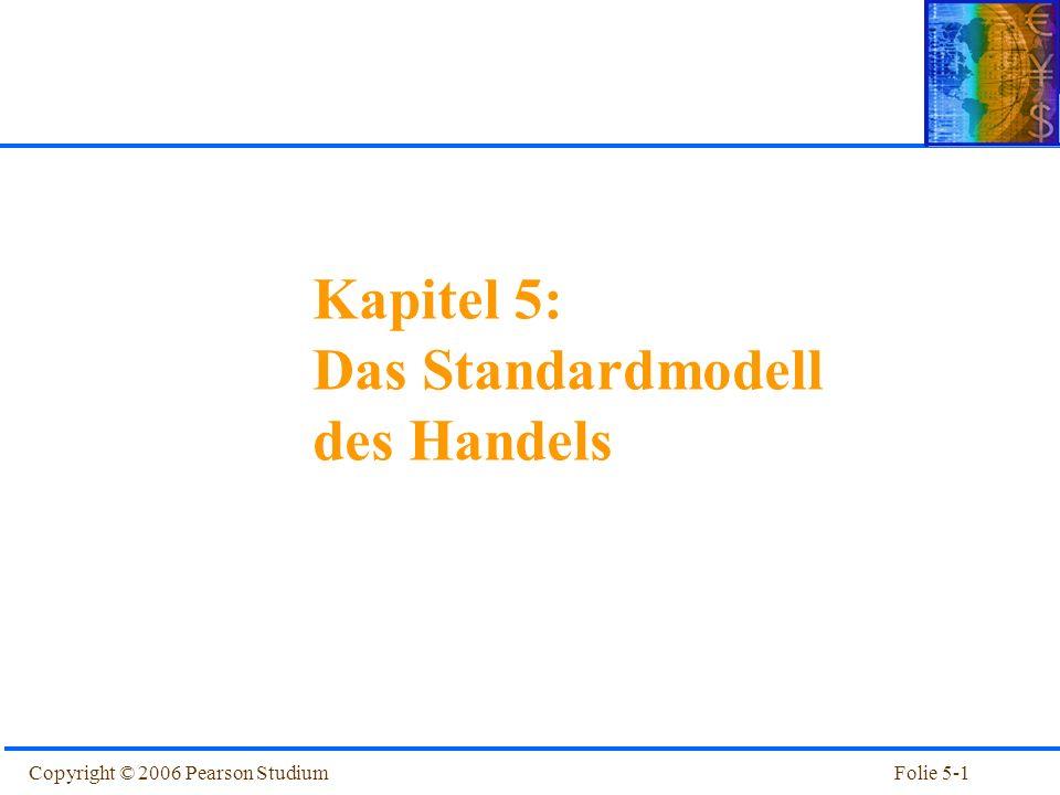 Das Standardmodell des Handels