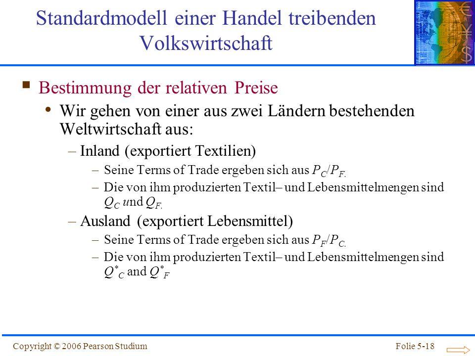 Standardmodell einer Handel treibenden Volkswirtschaft