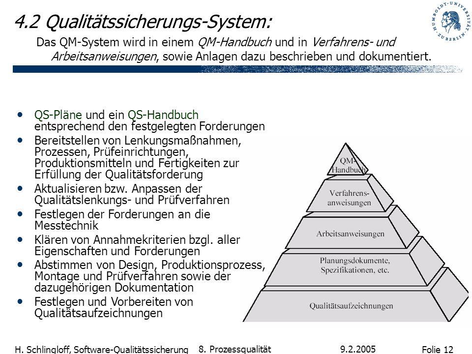 4.2 Qualitätssicherungs-System: