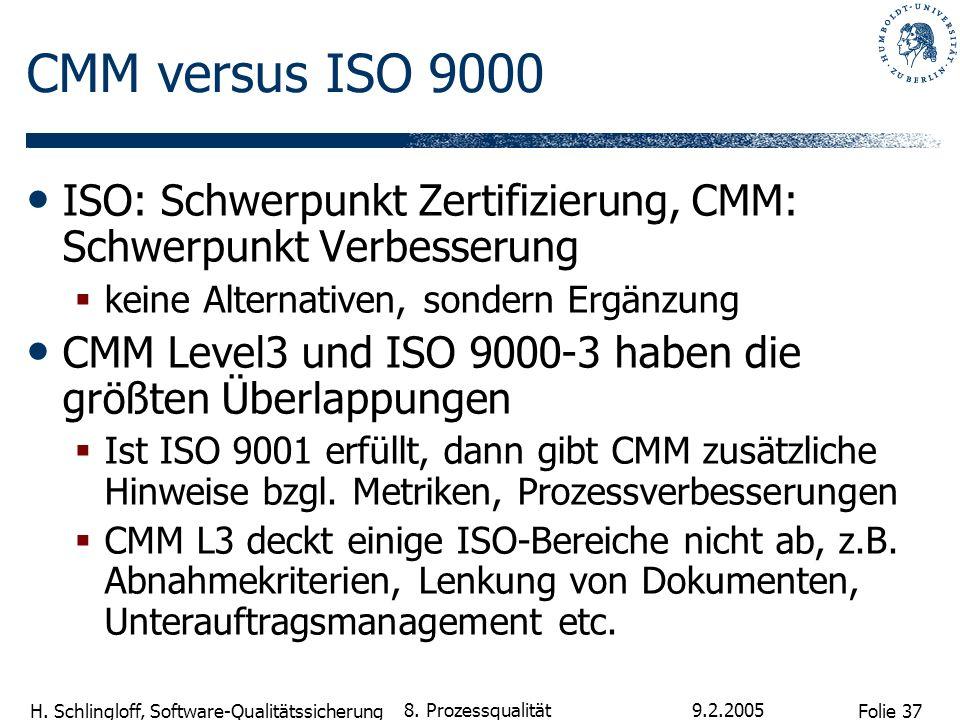 CMM versus ISO 9000 ISO: Schwerpunkt Zertifizierung, CMM: Schwerpunkt Verbesserung. keine Alternativen, sondern Ergänzung.