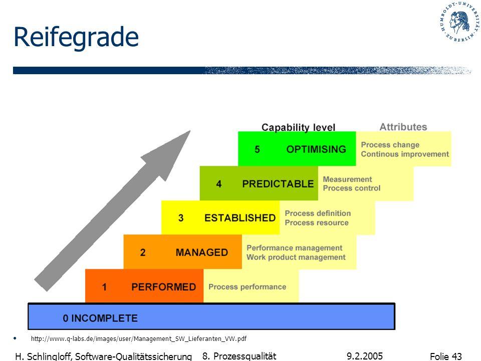 Reifegrade 8. Prozessqualität 9.2.2005