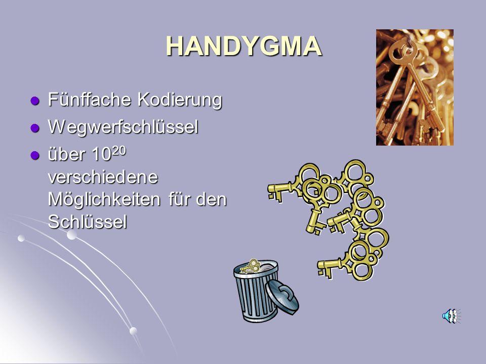 HANDYGMA Fünffache Kodierung Wegwerfschlüssel