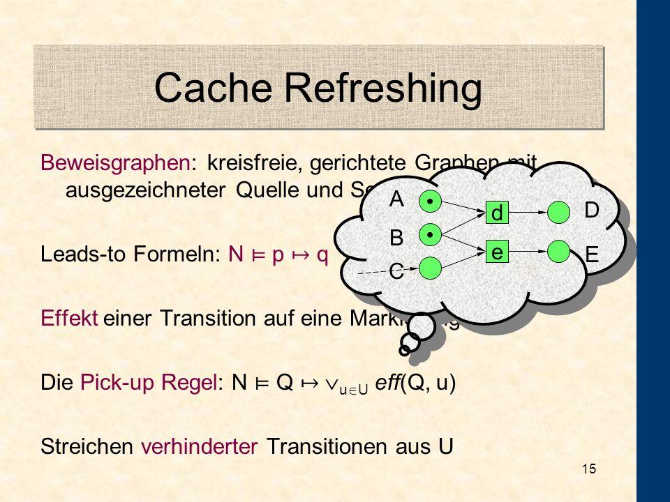 Cache Refreshing Beweisgraphen: kreisfreie, gerichtete Graphen mit ausgezeichneter Quelle und Senke.