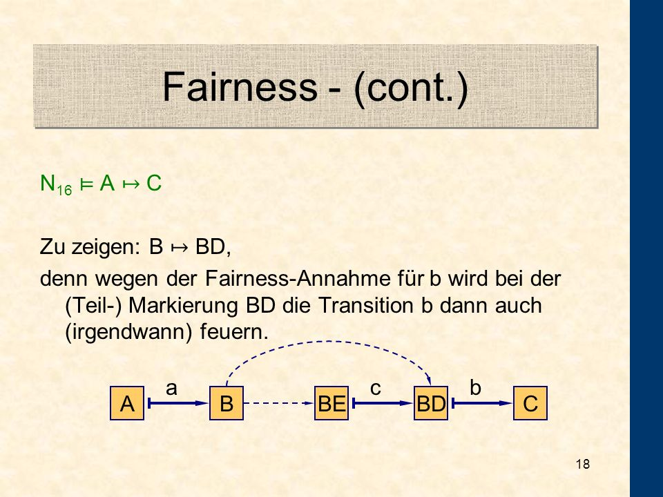 Fairness - (cont.) N16 ⊨ A ↦ C Zu zeigen: B ↦ BD,