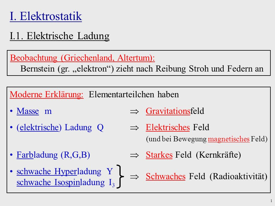 I. Elektrostatik I.1. Elektrische Ladung